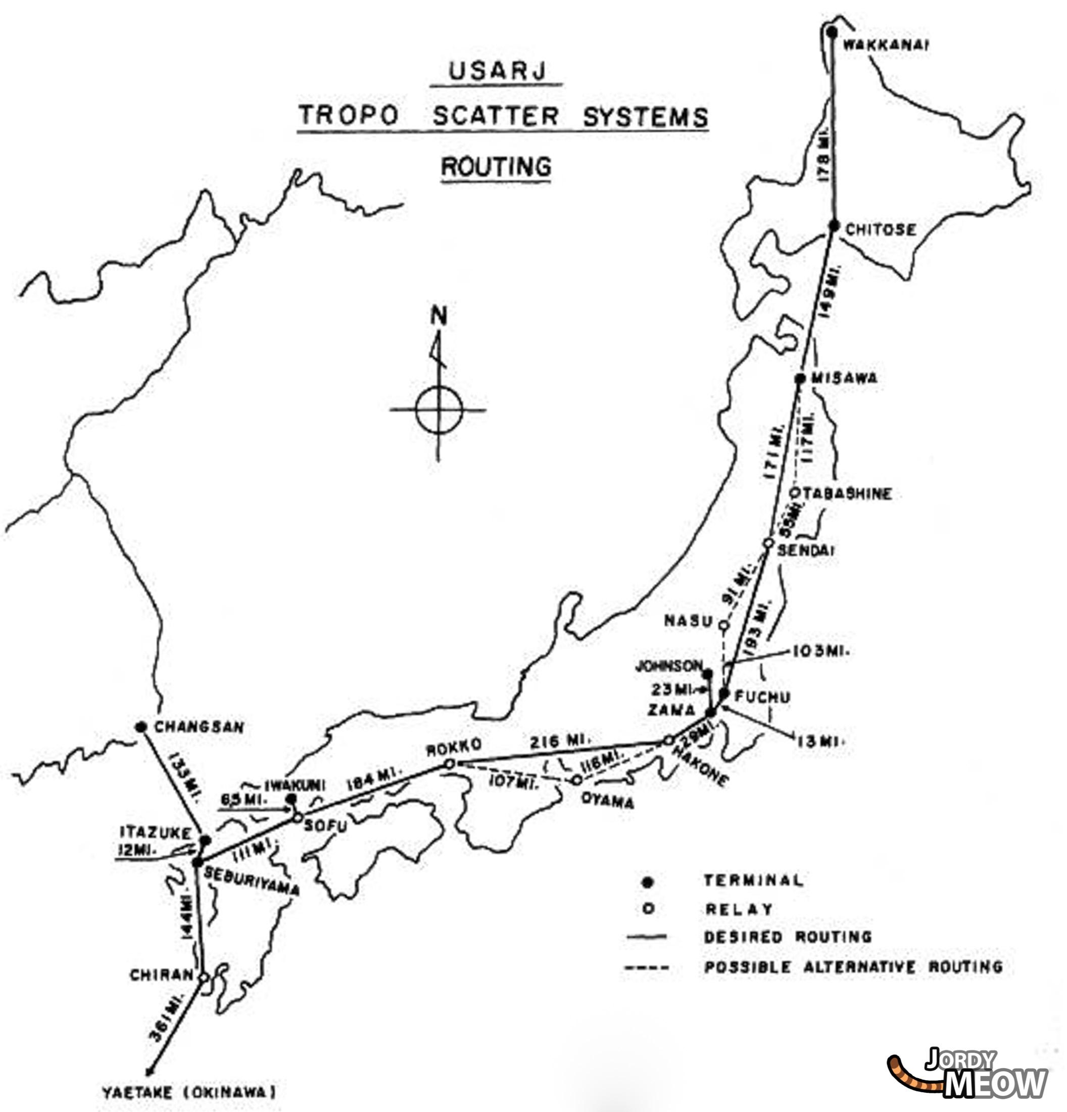 Japan Tropo Scatter System